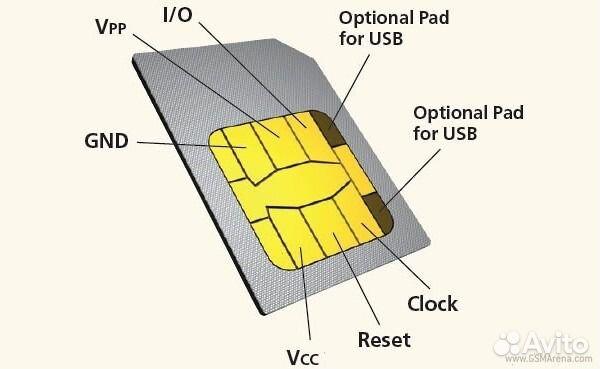 Безопасность: Взлом сим-карт может навредить миллионам телефонов&quot