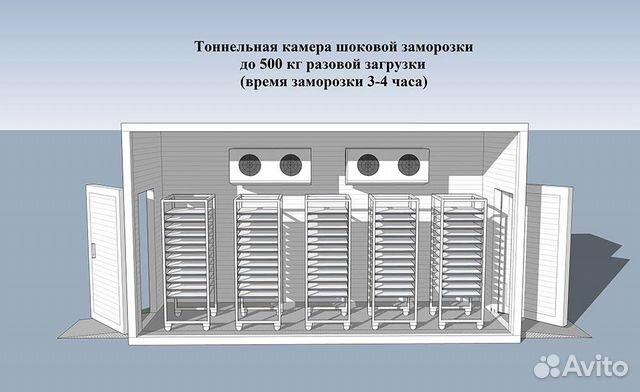 Холодильный агрегатBitzer Шоковая заморозка(идеал) 89616603001 купить 1