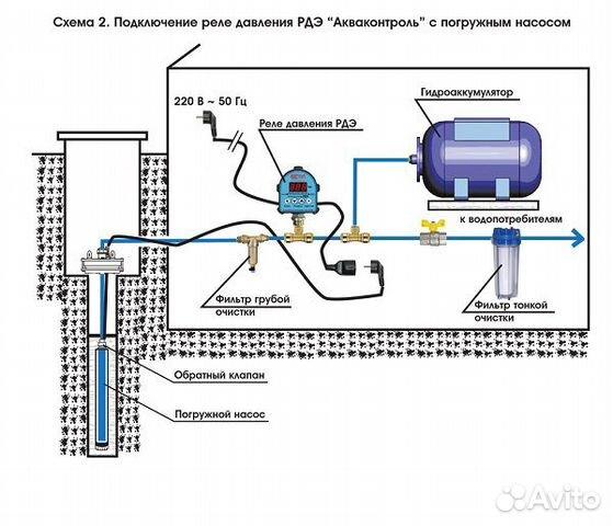 Реле давления воды электронное (рдэ) G1/2